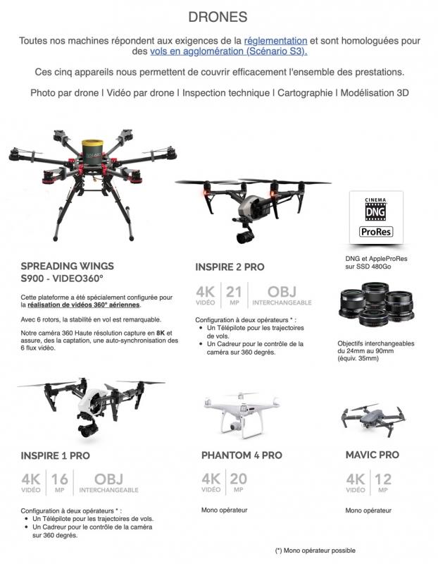 Drone en promotion: Acheter un Drone: Comment Choisir Le Drone Qui Vous Corresponds ? pas cher livraison rapide livraison en 24h